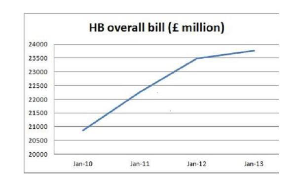 coalition hb bill