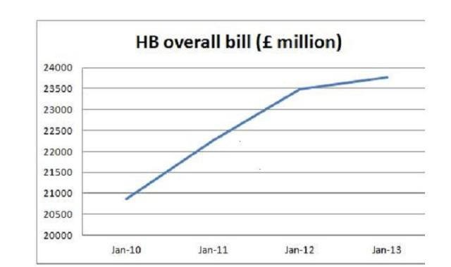 coalition hb bill
