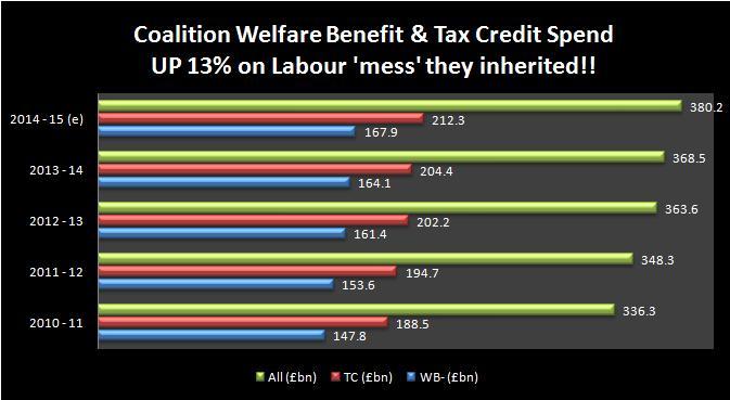 welfarebenspendfreud