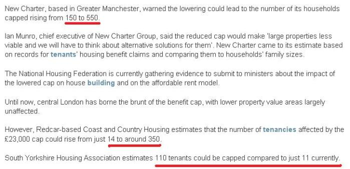 BENEFITCAP% NORTHERN SOCIAL LANDLORDS