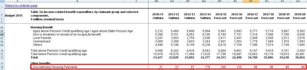 hb forecasts - budget 2015 table 2.1