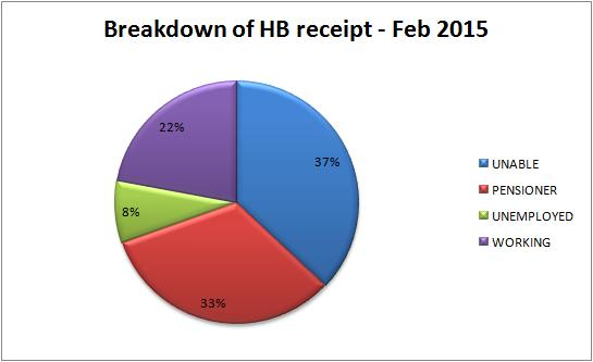 hb receipt Feb 2015