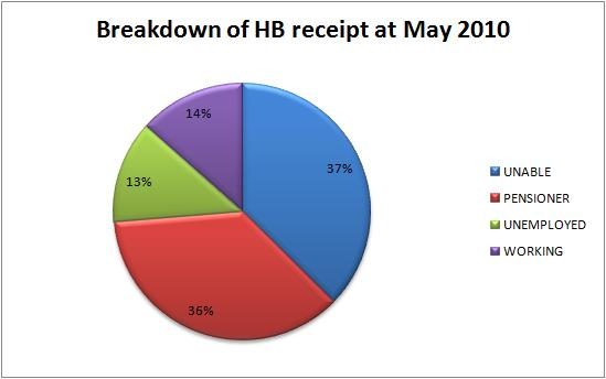 hb receipt May 2010
