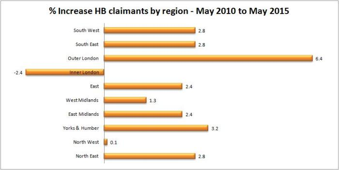 hbbillmay15-claimant count