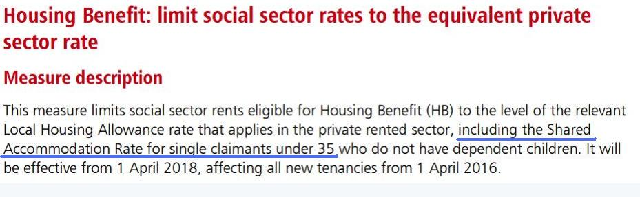 Osborne changes: Bedroom Tax single people, mass evictions for