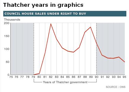 rtb sales thatcher