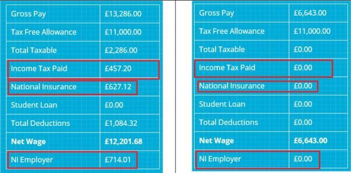 obc-income-tax