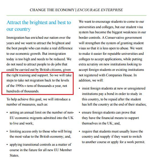 immigration-tory-2010-manifesto-p21